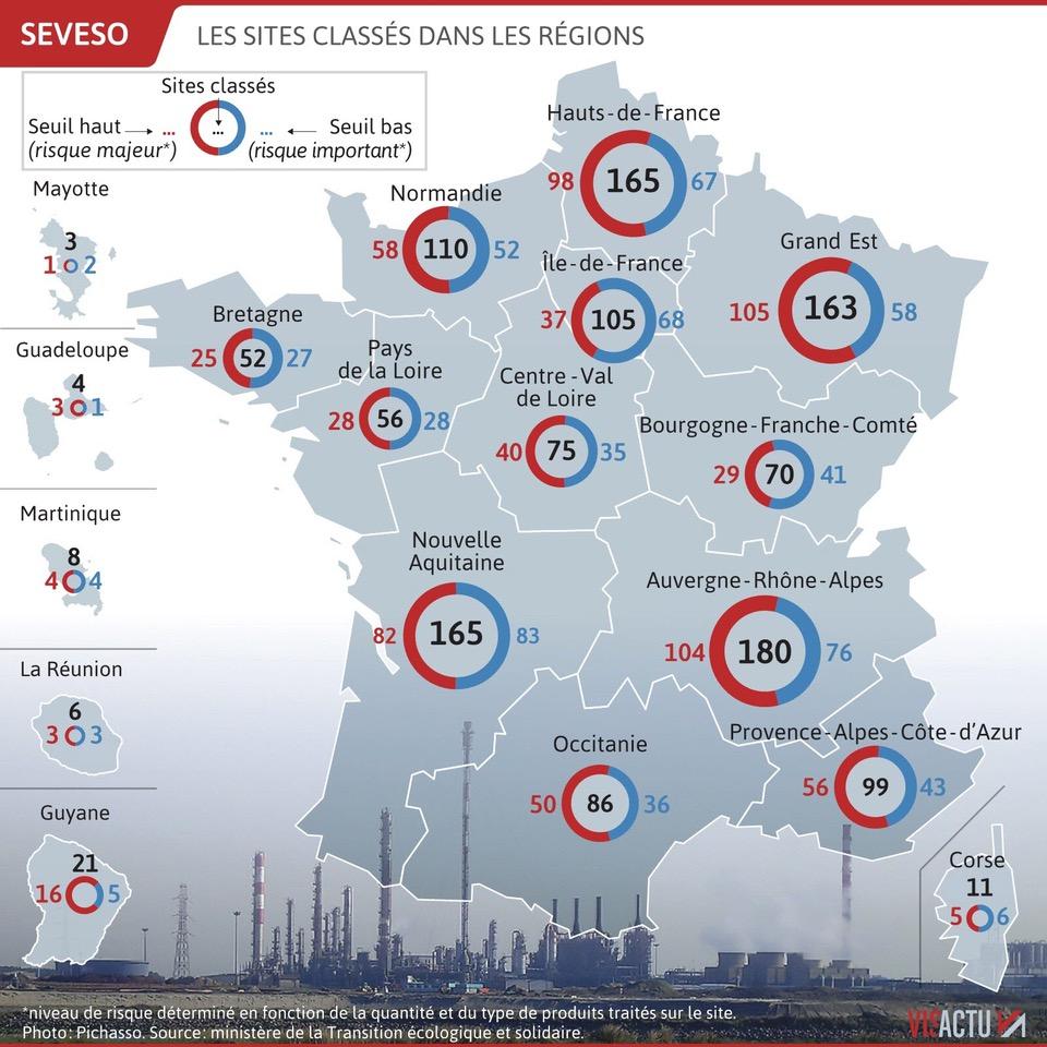 Carte des sites Seveso en France